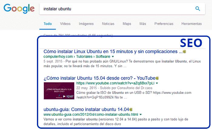 Posicionamiento Web en Puebla